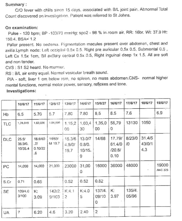 Hospital Discharge Summary - 2