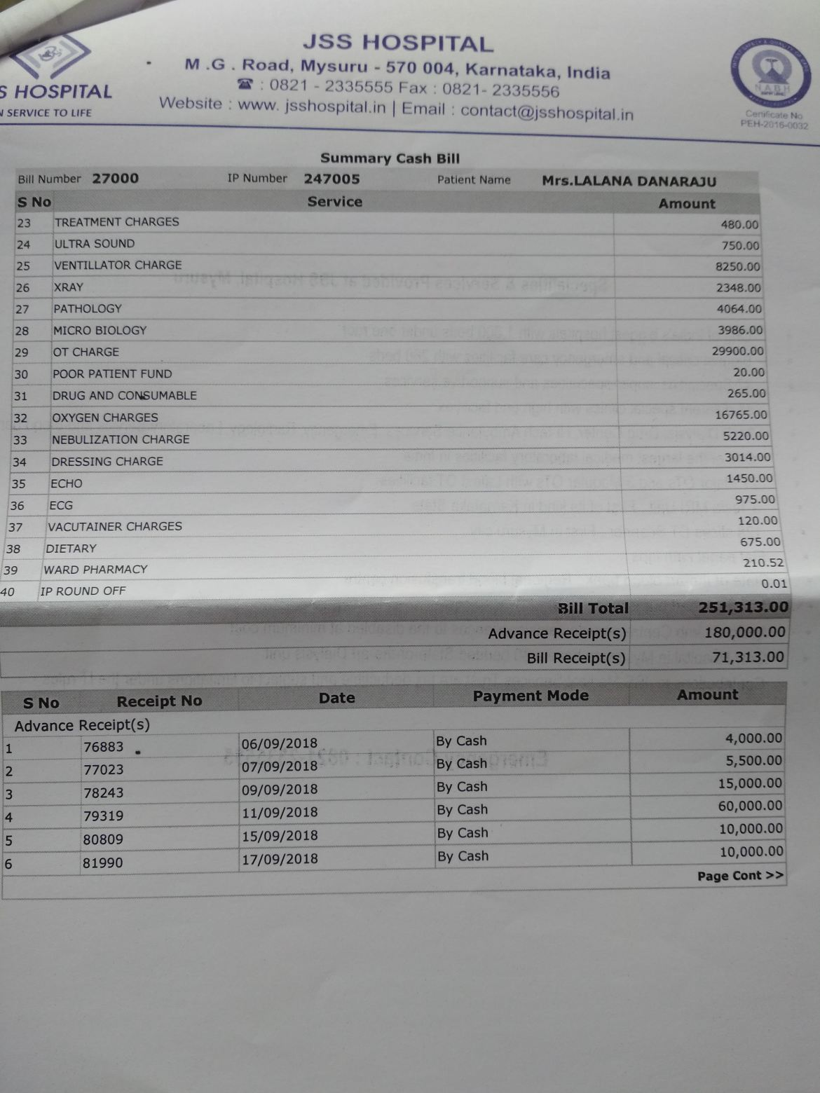 hospital bills of recent two operations that happened on 9th and 19th September which cost us Rupees 2,51,300.