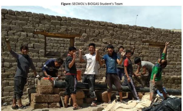 BIOGAS for Ladakh - A SECMOL Initiative | Milaap