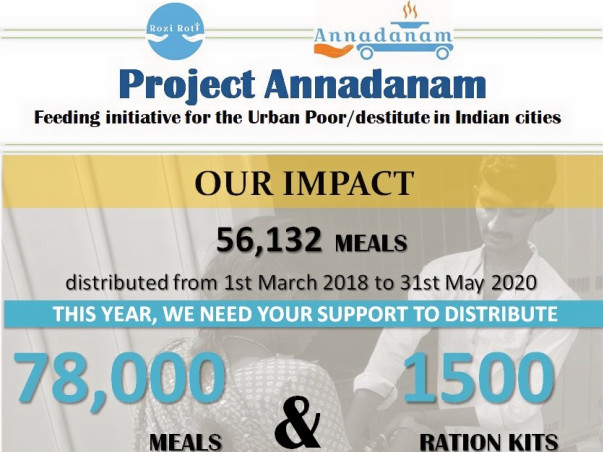 Help us fight hunger among the urban poor