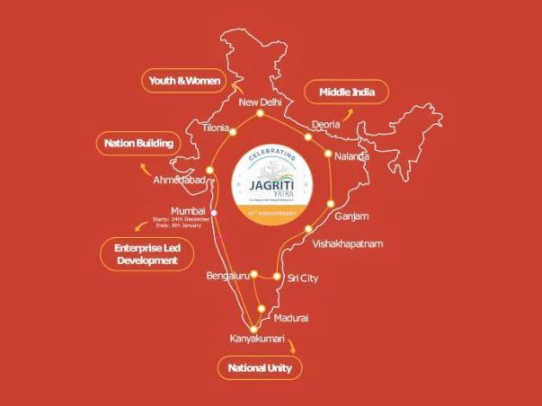 Help me to Participate in Jagriti Yatra 2019 India