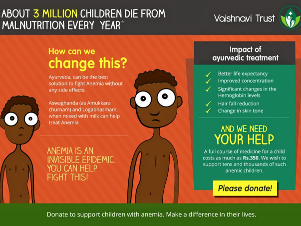 Running full marathon  (42kms) in Sao Paulo to raise  funds to eradicate Anemia in Tamilnadu