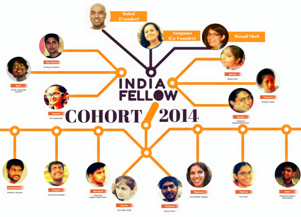 Fundraising for socially mindful India Fellows who would like to witness grassroot challenges in Ladakh!!