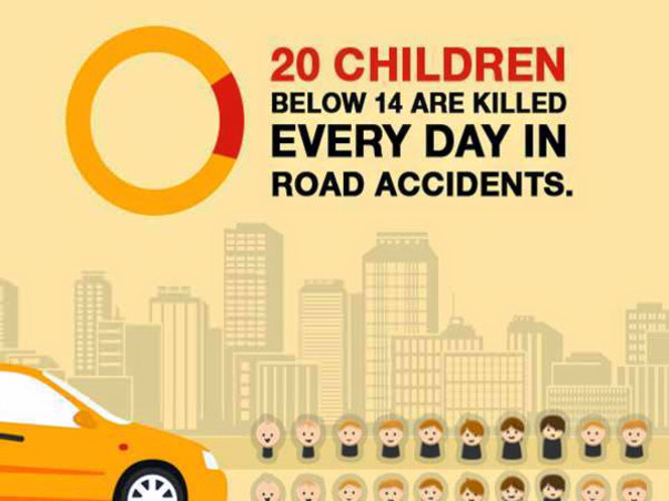 Help Us Improve Child Road Safety In India