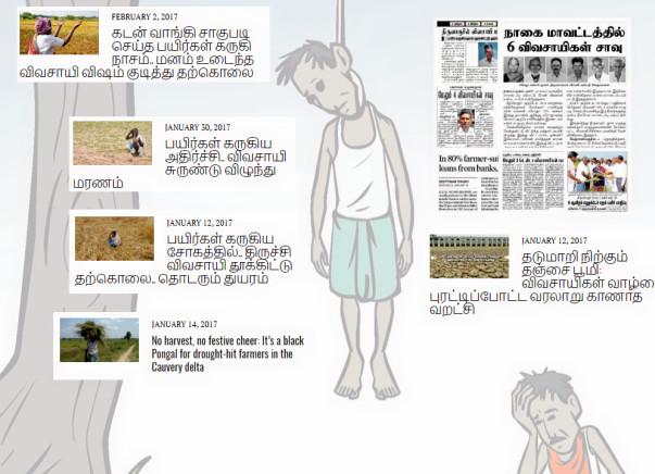 Help Tamil Nadu Farmers
