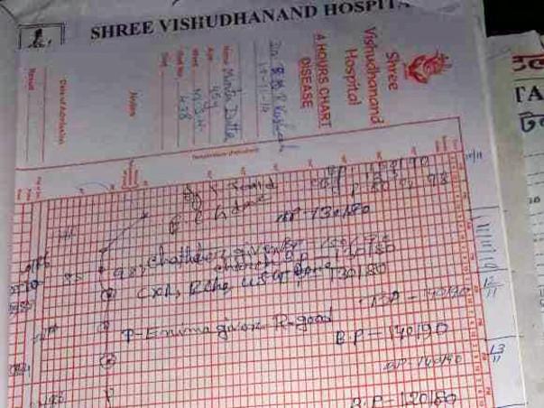 Help Mintu Dutta Undergo Surgery