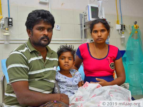 Harshith needs your help!